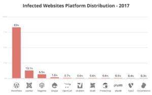 infected_websites